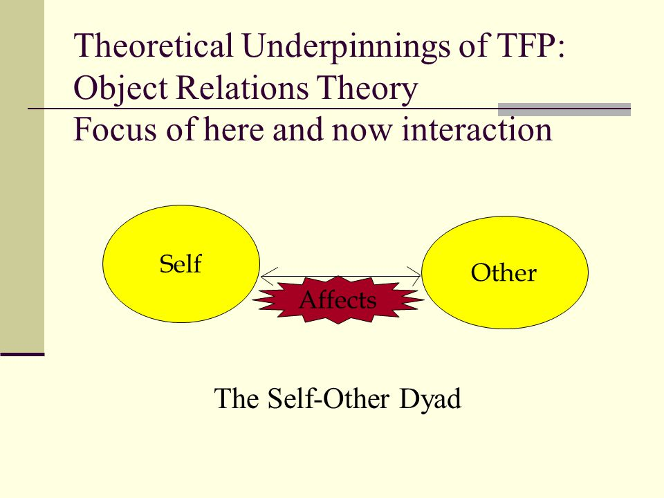 Theoretical Underpinnings of TFP: Object Relations Theory Focus of here and now interaction Self Other Affects The Self-Other Dyad