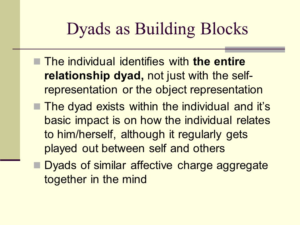 Dyads as Building Blocks The individual identifies with the entire relationship dyad, not just with the self- representation or the object representation The dyad exists within the individual and it's basic impact is on how the individual relates to him/herself, although it regularly gets played out between self and others Dyads of similar affective charge aggregate together in the mind