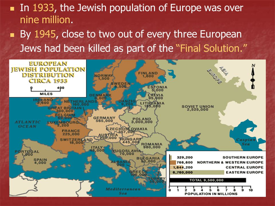 In 1933, the Jewish population of Europe was over nine million. By 1945, close to two out of every three European Jews had been killed as part of the