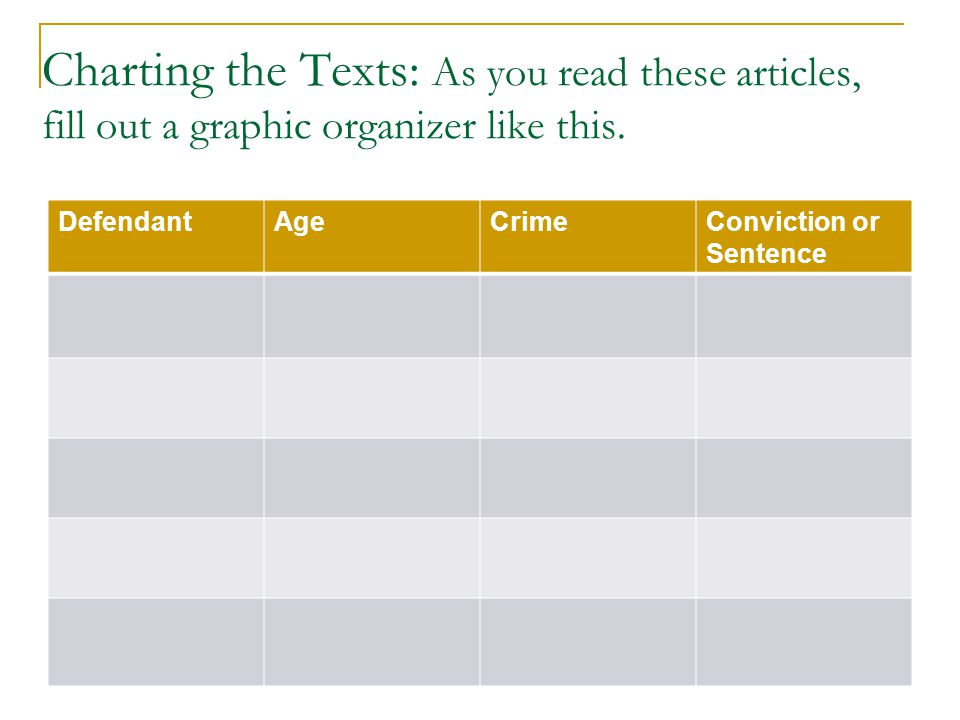 Charting the Texts: As you read these articles, fill out a graphic organizer like this. DefendantAgeCrimeConviction or Sentence