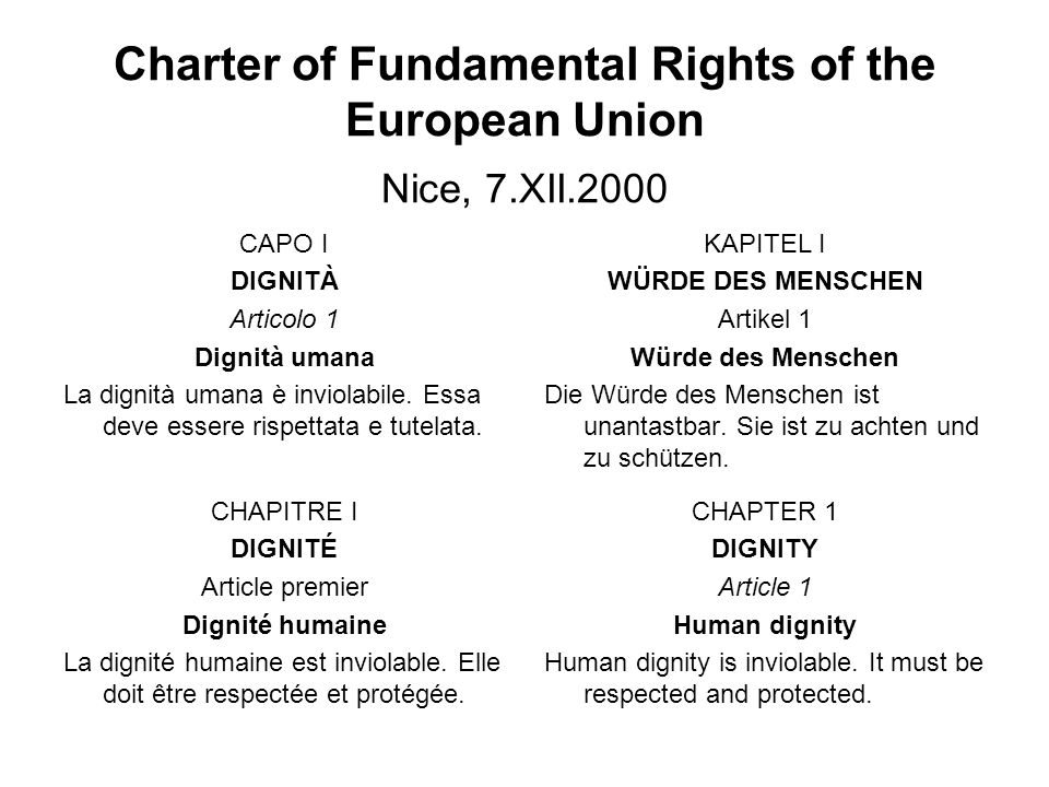 Charter of Fundamental Rights of the European Union Nice, 7.XII.2000 CAPO I DIGNITÀ Articolo 1 Dignità umana La dignità umana è inviolabile. Essa deve