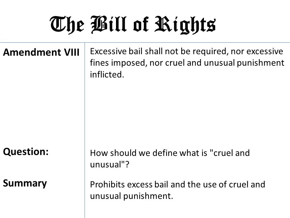 The Bill of Rights Amendment IX The enumeration in the Constitution of certain rights shall not be construed to deny or disparage others retained by the people.