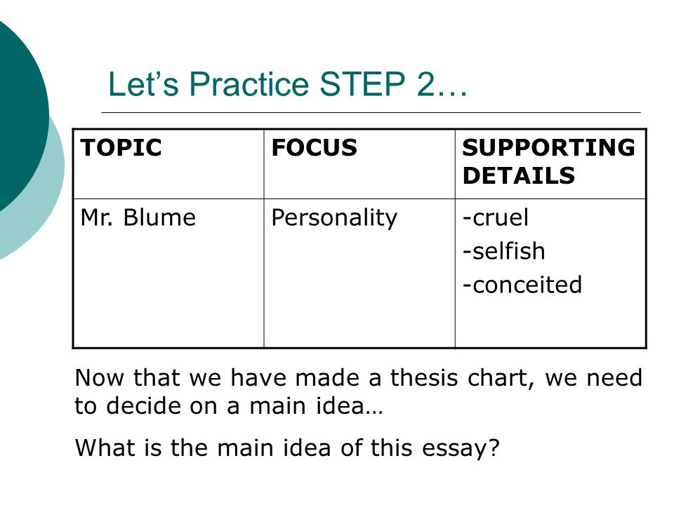 DO NOT WRITE THIS SLIDE DOWN… Which statement covers each supporting detail from the thesis chart.