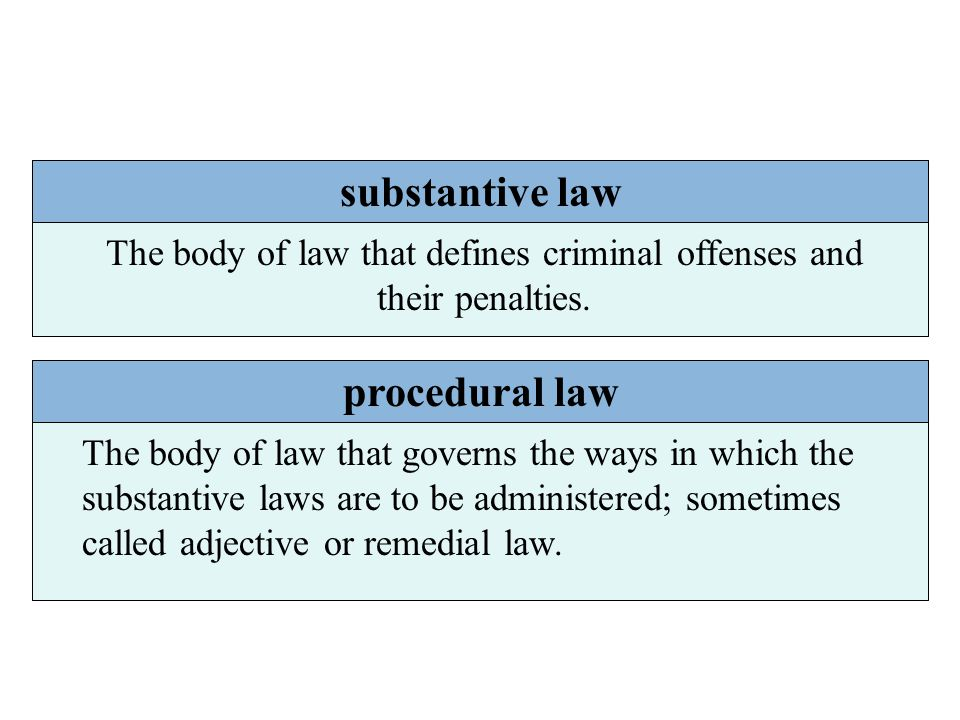 substantive law The body of law that defines criminal offenses and their penalties. procedural law The body of law that governs the ways in which the