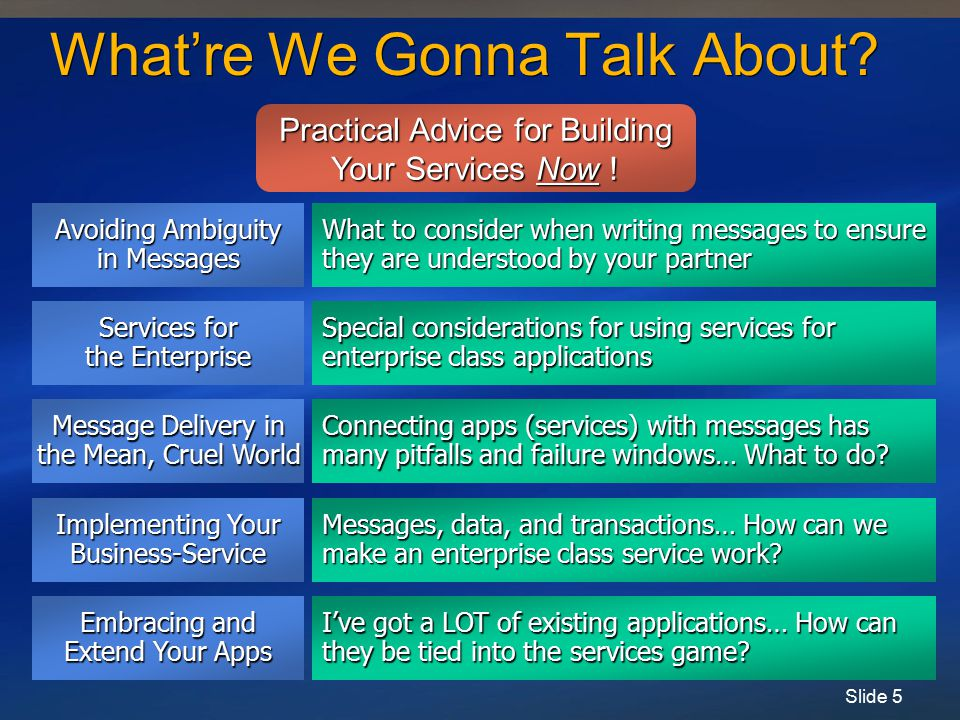 Slide 6 Outline Introduction Avoiding Ambiguity in Messages Services for the Enterprise Message Delivery in the Mean, Cruel World Implementing Your Business-Service Embracing and Extending Your Existing Apps Conclusion Introduction Avoiding Ambiguity in Messages Services for the Enterprise Message Delivery in the Mean, Cruel World Implementing Your Business-Service Embracing and Extending Your Existing Apps Conclusion