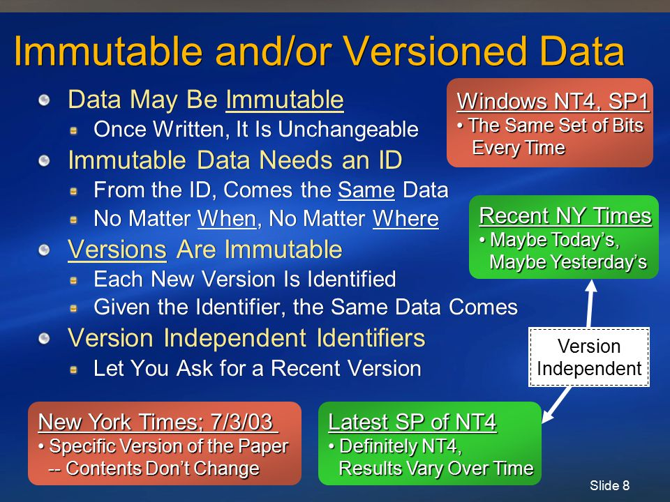 Slide 29 Service-Private Data Each Business-Service Has Service-Private Data Lives Deep Inside Surrounded and Protected by Business Logic Kept in a SQL Database for Safe Keeping… Each Business-Service Has Service-Private Data Lives Deep Inside Surrounded and Protected by Business Logic Kept in a SQL Database for Safe Keeping… Data SQL Business Logic Service-Private Data Business Service
