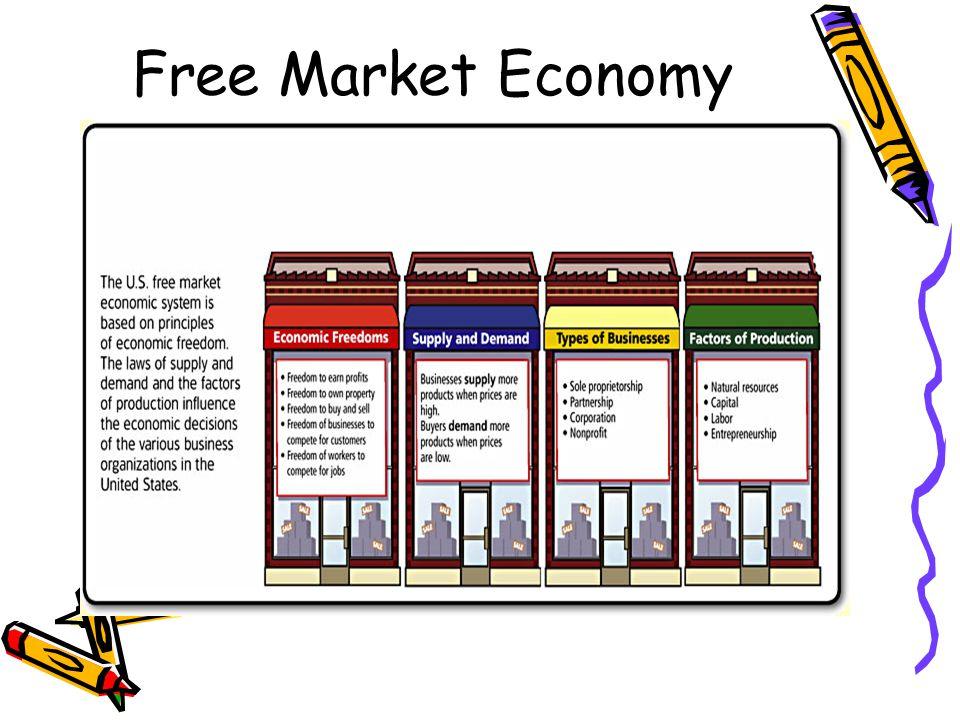 Free Market Economy Page 470