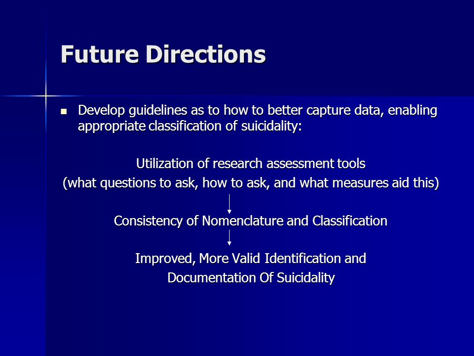 Future Directions Develop guidelines as to how to better capture data, enabling appropriate classification of suicidality: Develop guidelines as to ho