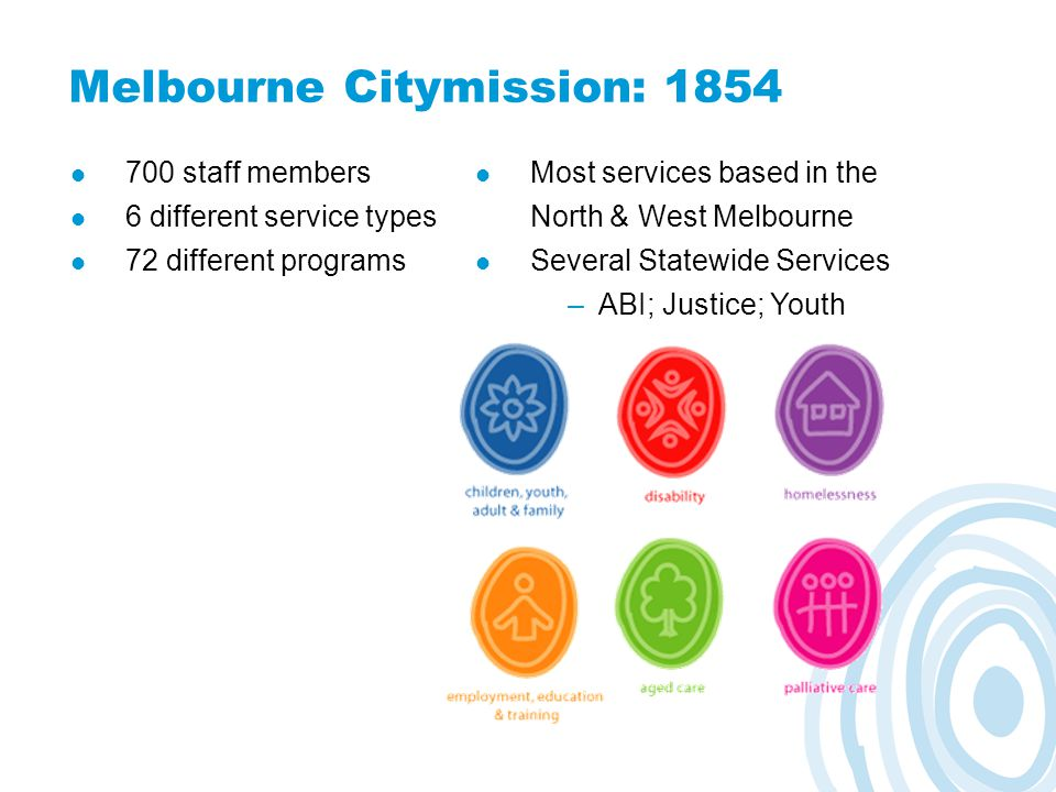 Melbourne Citymission: 1854 700 staff members 6 different service types 72 different programs Most services based in the North & West Melbourne Severa