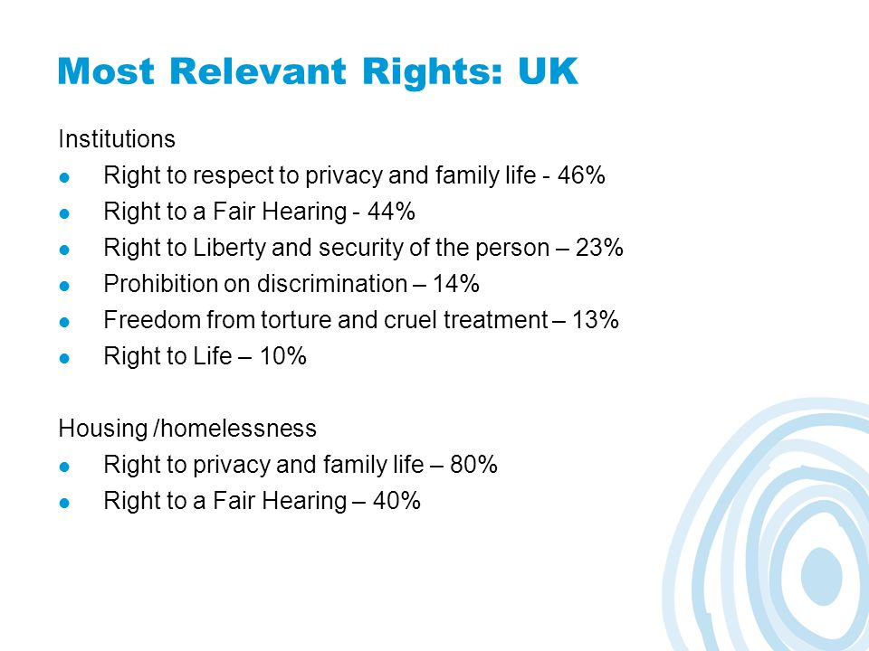 What Issues May the Charter Engage In the UK, The Human Rights Act is generally engaged in cases which raise principles of civil liberty, legality and human dignity.