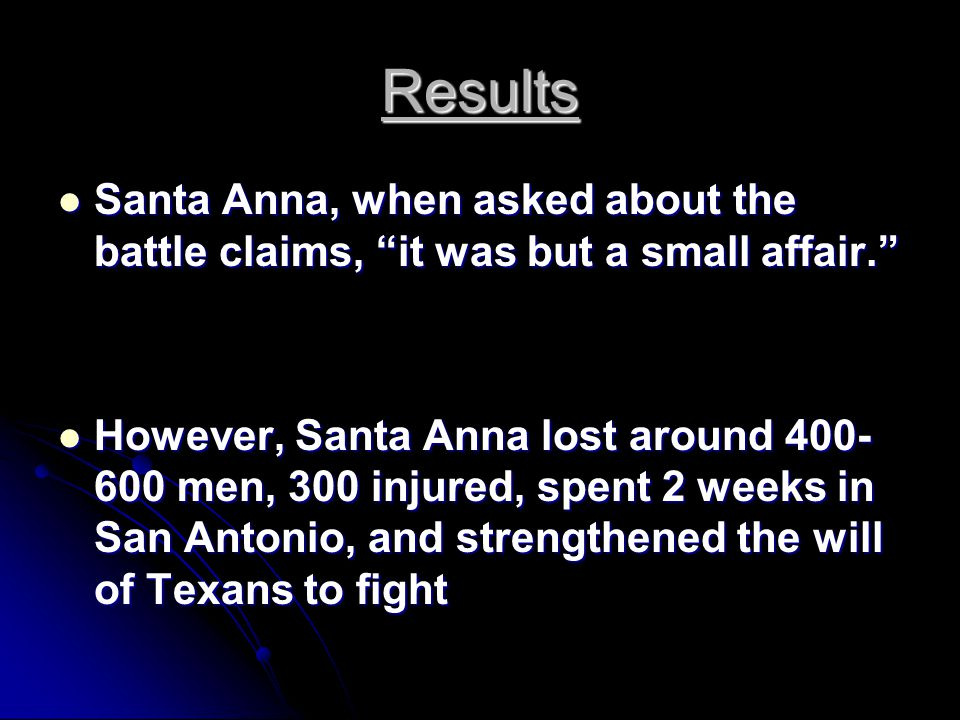 Results Santa Anna, when asked about the battle claims, it was but a small affair. Santa Anna, when asked about the battle claims, it was but a small affair. However, Santa Anna lost around 400- 600 men, 300 injured, spent 2 weeks in San Antonio, and strengthened the will of Texans to fight However, Santa Anna lost around 400- 600 men, 300 injured, spent 2 weeks in San Antonio, and strengthened the will of Texans to fight