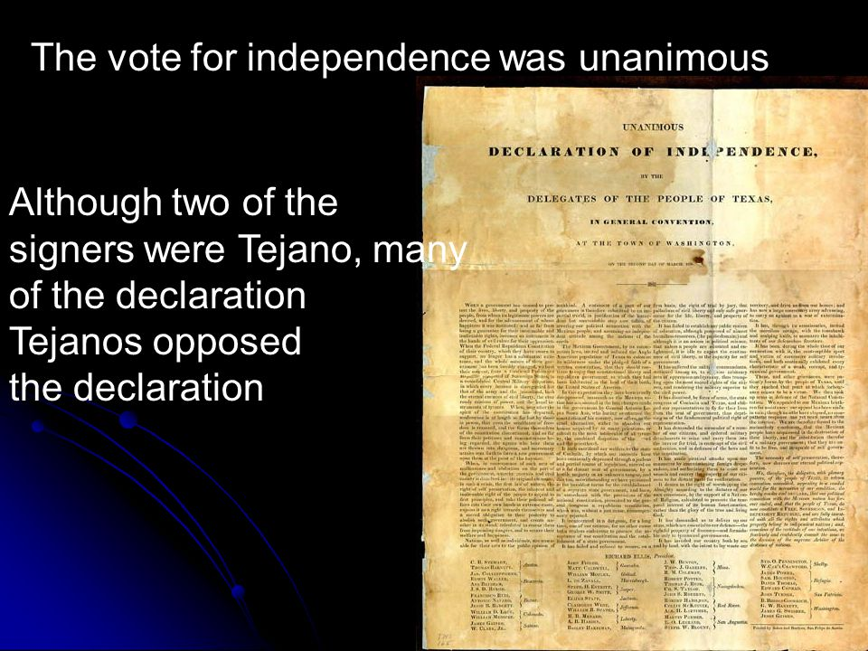 The vote for independence was unanimous Although two of the signers were Tejano, many of the declaration Tejanos opposed the declaration