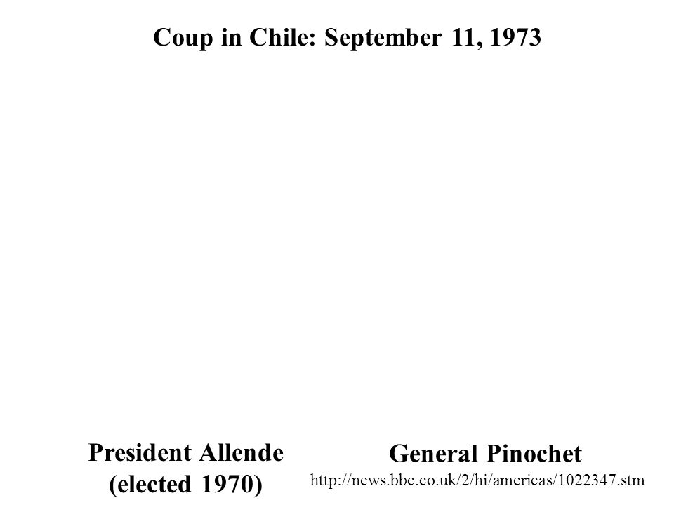 http://news.bbc.co.uk/2/hi/americas/1022347.stm President Allende (elected 1970) General Pinochet Coup in Chile: September 11, 1973
