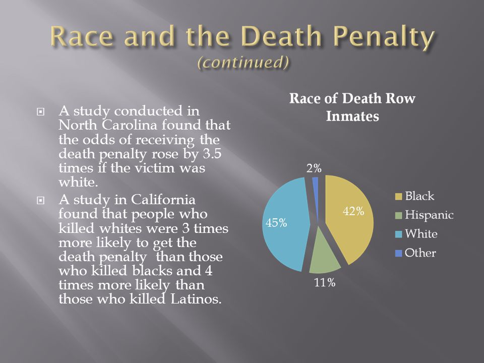  A study conducted in North Carolina found that the odds of receiving the death penalty rose by 3.5 times if the victim was white.