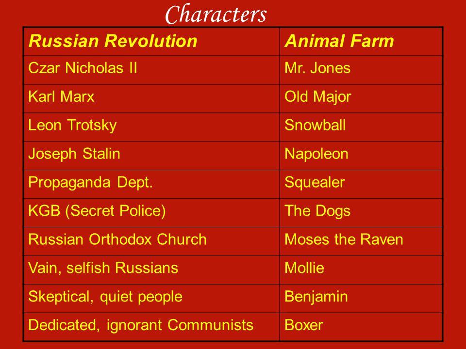 Characters Russian RevolutionAnimal Farm Czar Nicholas IIMr. Jones Karl MarxOld Major Leon TrotskySnowball Joseph StalinNapoleon Propaganda Dept.Squea