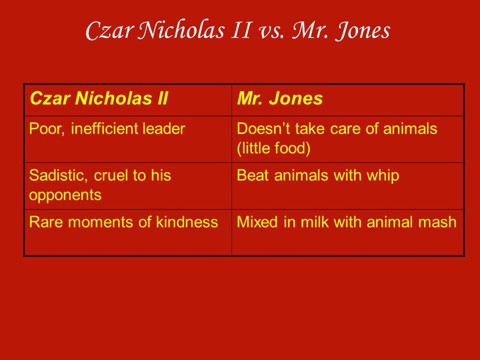 Czar Nicholas II vs. Mr. Jones Czar Nicholas IIMr. Jones Poor, inefficient leaderDoesn't take care of animals (little food) Sadistic, cruel to his opp