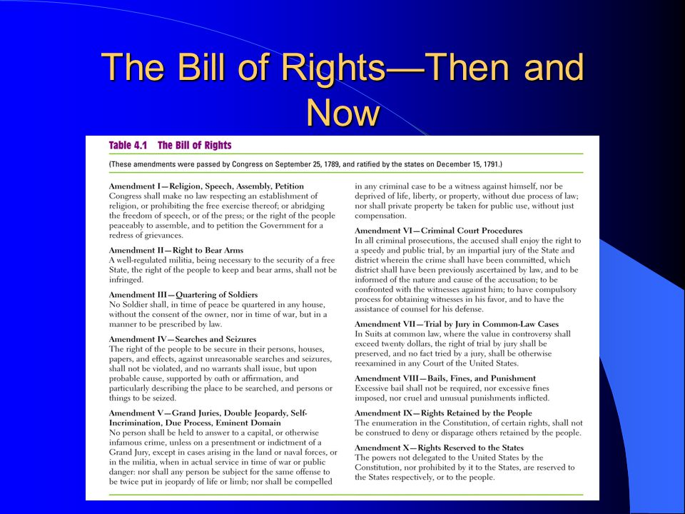 Defendants' Rights Interpreting Defendants' Rights – Criminal Justice personnel are limited by the Bill of Rights.
