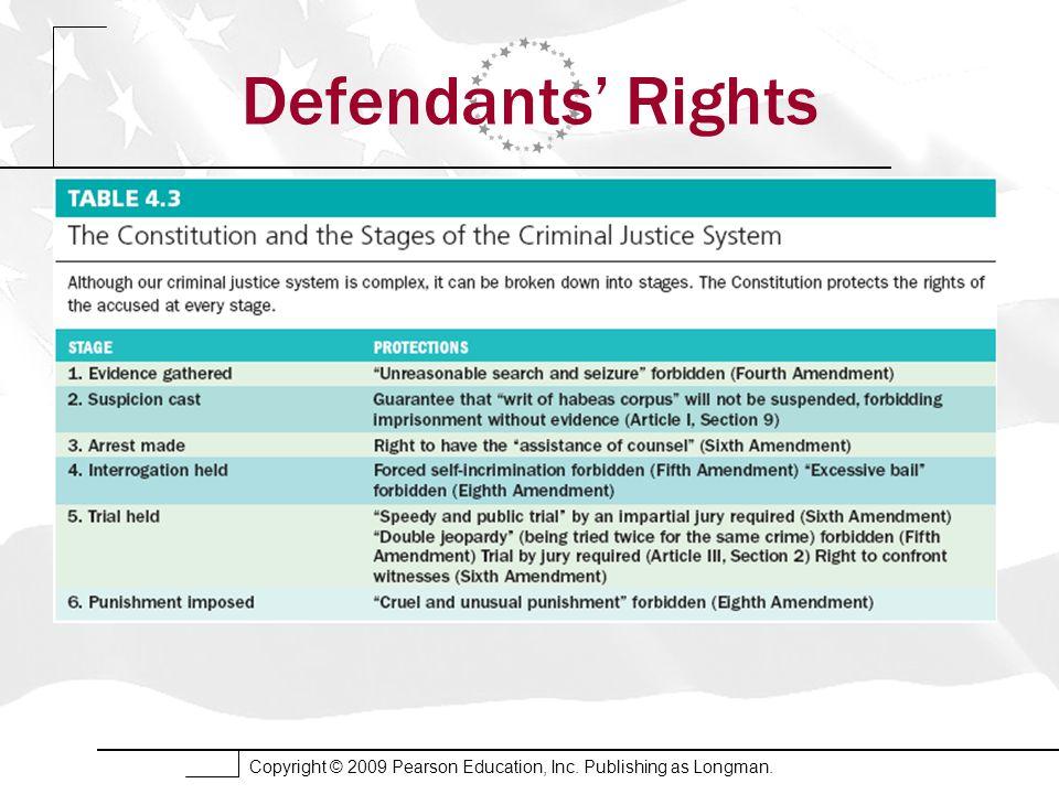 Copyright © 2009 Pearson Education, Inc. Publishing as Longman. Defendants' Rights