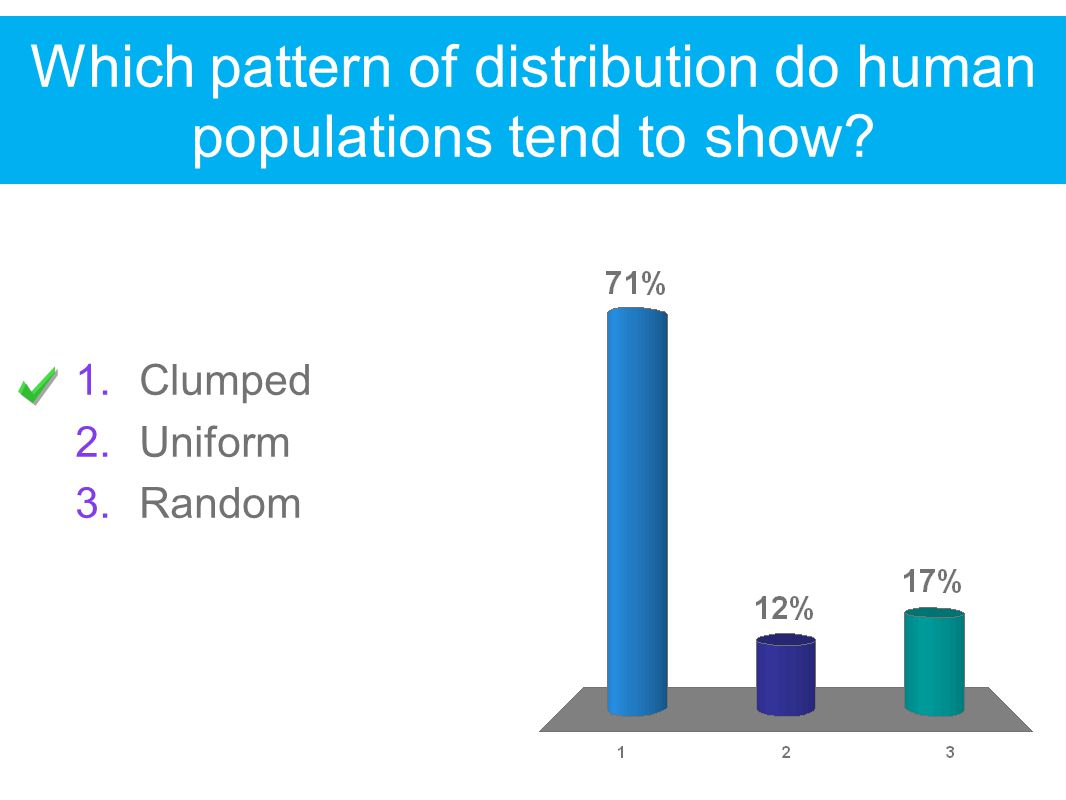 Which pattern of distribution do human populations tend to show? 1.Clumped 2.Uniform 3.Random