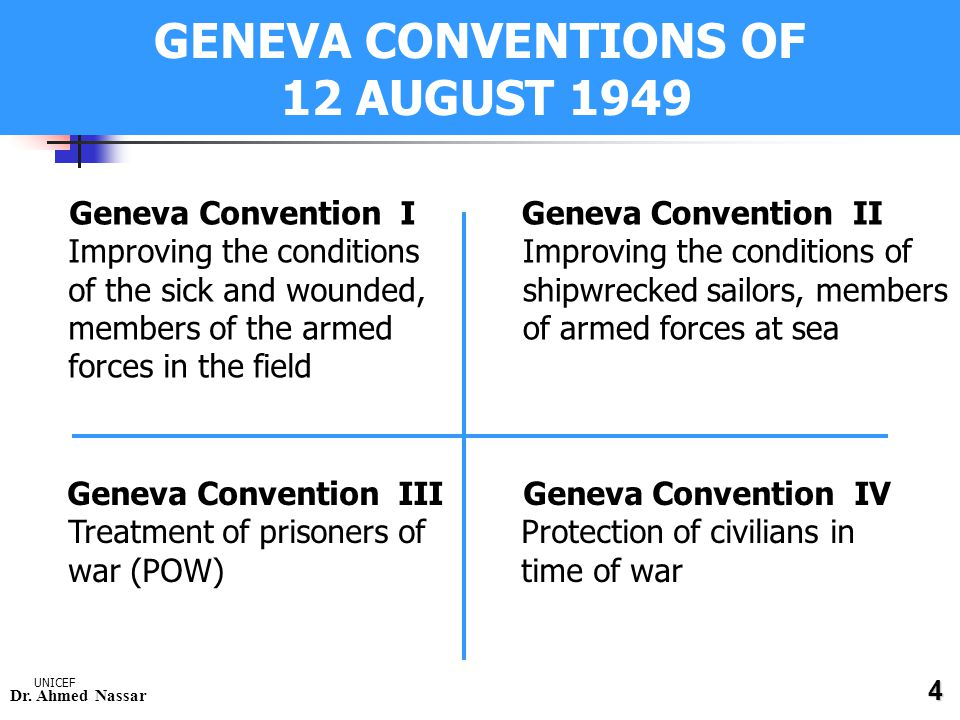 Dr. Ahmed Nassar GENEVA CONVENTIONS OF 12 AUGUST 1949 Geneva Convention IV Protection of civilians in time of war Geneva Convention III Treatment of p