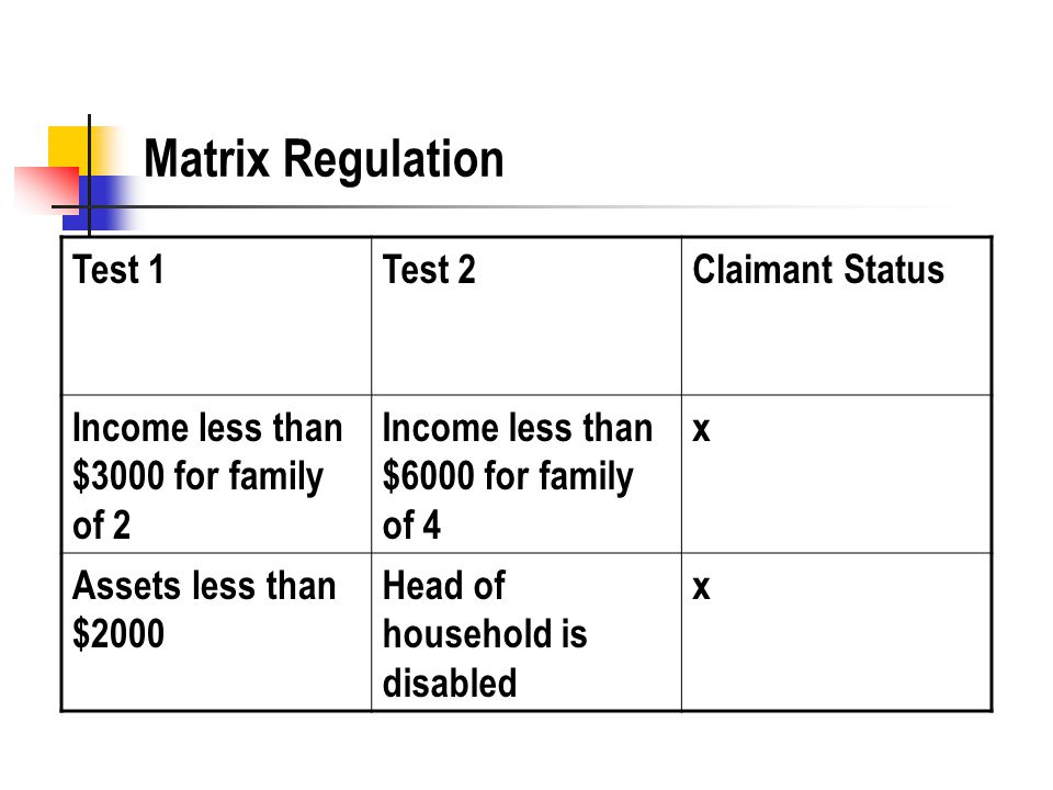 Matrix Regulation Test 1Test 2Claimant Status Income less than $3000 for family of 2 Income less than $6000 for family of 4 x Assets less than $2000 H