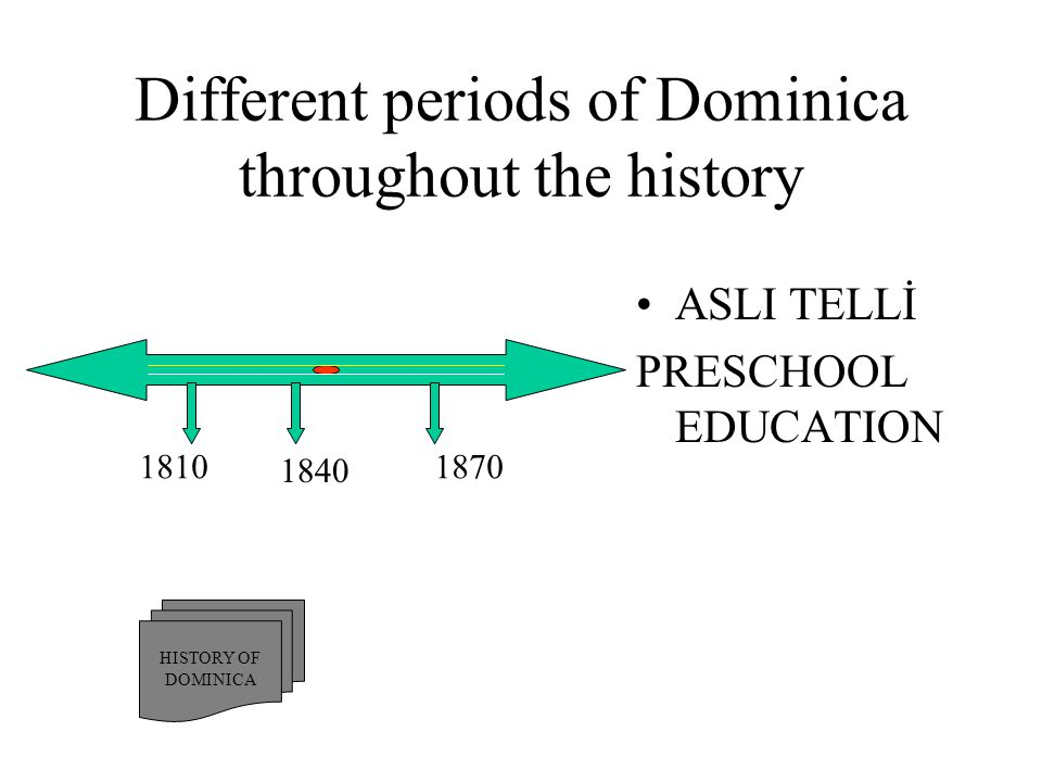Different periods of Dominica throughout the history ASLI TELLİ PRESCHOOL EDUCATION 1810 1840 1870 HISTORY OF DOMINICA