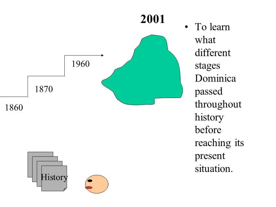 To learn what different stages Dominica passed throughout history before reaching its present situation.