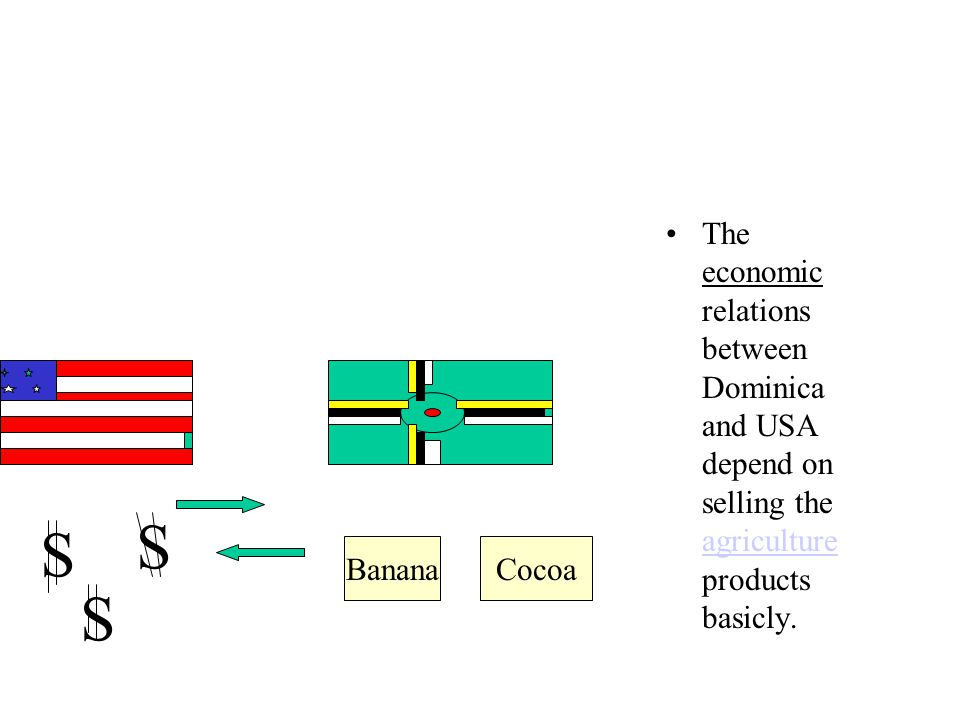 The economic relations between Dominica and USA depend on selling the agriculture products basicly.