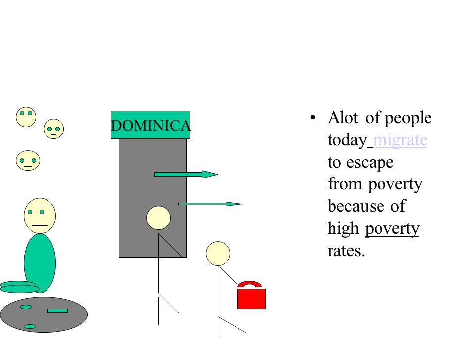 Alot of people today migrate to escape from poverty because of high poverty rates.migrate DOMINICA