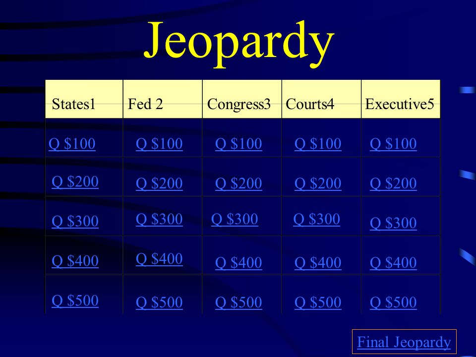 Jeopardy States1Fed 2Congress3Courts4 Executive5 Q $100 Q $200 Q $300 Q $400 Q $500 Q $100 Q $200 Q $300 Q $400 Q $500 Final Jeopardy