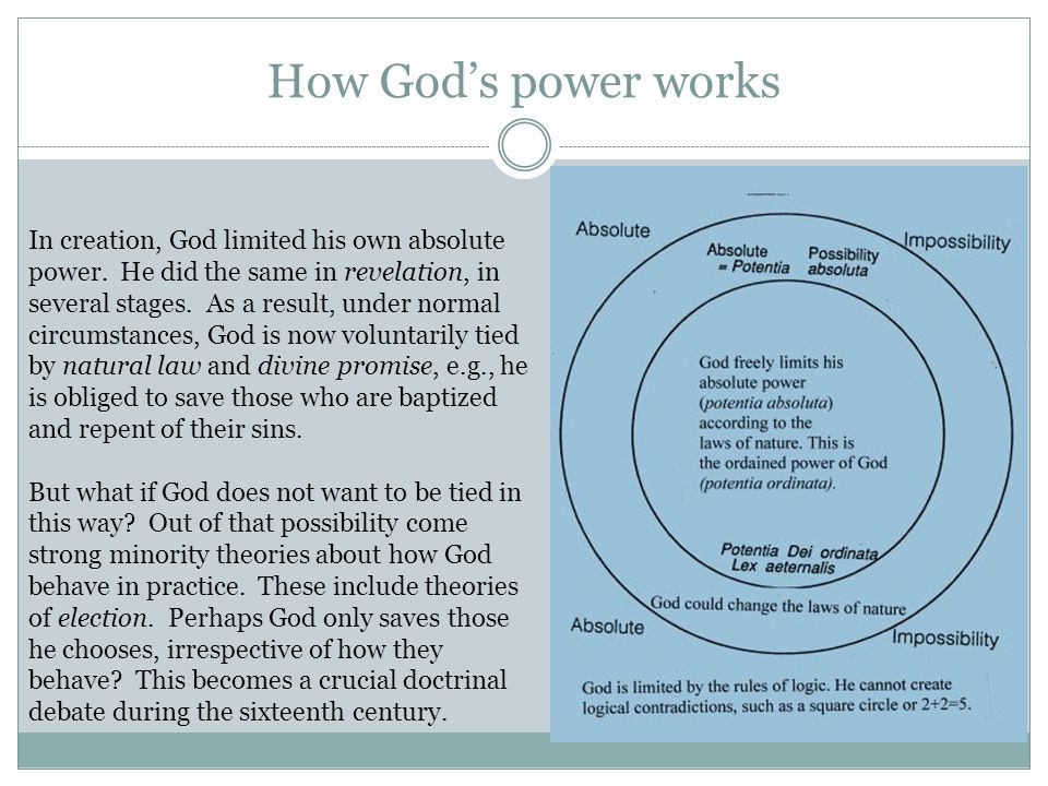 How God's power works In creation, God limited his own absolute power. He did the same in revelation, in several stages. As a result, under normal cir
