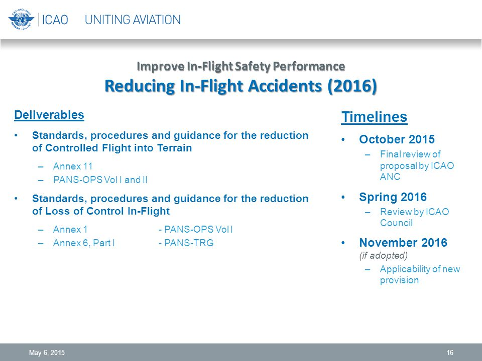 Improve In-Flight Safety Performance Reducing In-Flight Accidents (2016) Deliverables Standards, procedures and guidance for the reduction of Controlled Flight into Terrain –Annex 11 –PANS-OPS Vol I and II Standards, procedures and guidance for the reduction of Loss of Control In-Flight –Annex 1- PANS-OPS Vol I –Annex 6, Part I- PANS-TRG 16 Timelines October 2015 –Final review of proposal by ICAO ANC Spring 2016 –Review by ICAO Council November 2016 (if adopted) –Applicability of new provision May 6, 2015