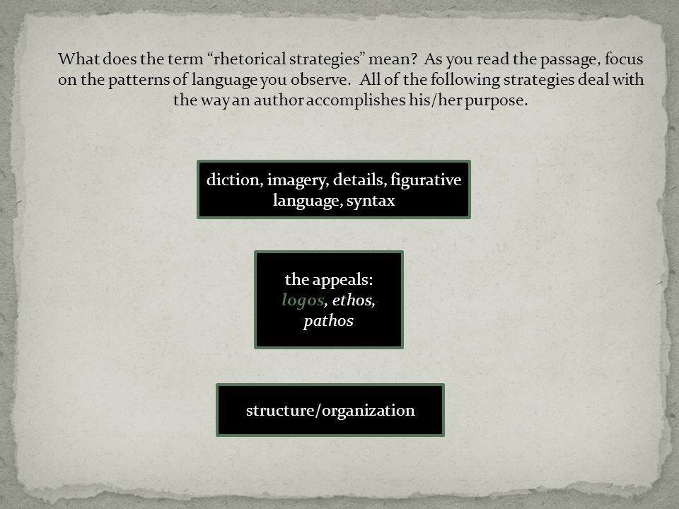 "diction, imagery, details, figurative language, syntax the appeals: logos, ethos, pathos structure/organization What does the term ""rhetorical strateg"
