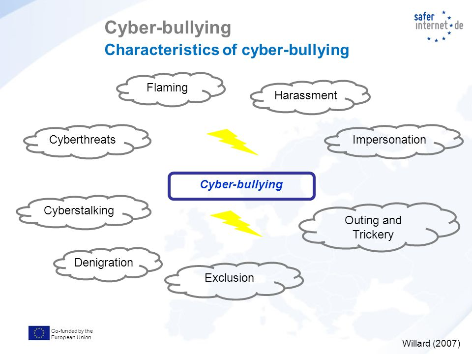 Co-funded by the European Union Cyber-bullying Flaming Harassment Denigration Impersonation Outing and Trickery Exclusion Cyberstalking Cyberthreats Willard (2007) Cyber-bullying Characteristics of cyber-bullying
