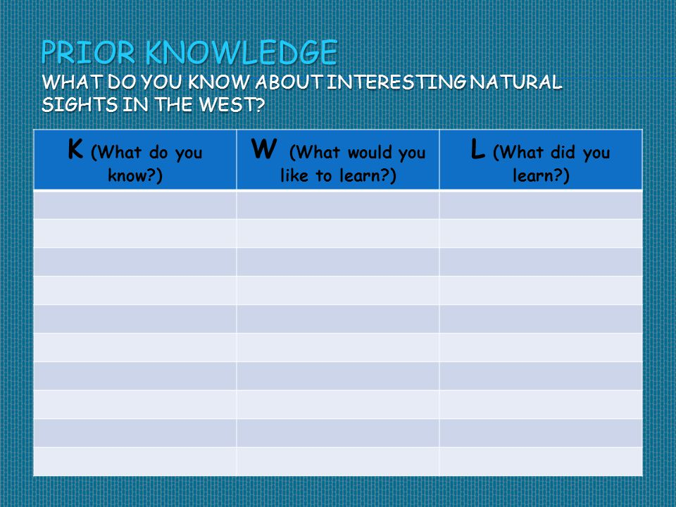 PRIOR KNOWLEDGE WHAT DO YOU KNOW ABOUT INTERESTING NATURAL SIGHTS IN THE WEST? K (What do you know?) W (What would you like to learn?) L (What did you