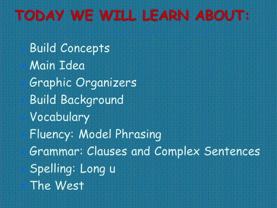 Grammar Clauses & Complex Sentences