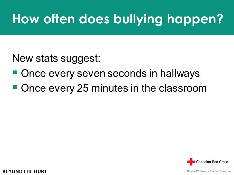 BEYOND THE HURT How often does bullying happen.