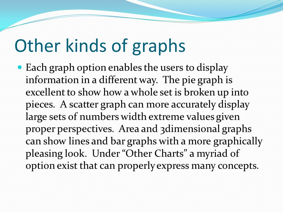 Other kinds of graphs Each graph option enables the users to display information in a different way. The pie graph is excellent to show how a whole se