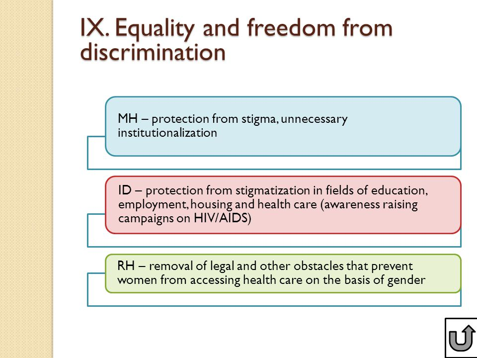 IX. Equality and freedom from discrimination MH – protection from stigma, unnecessary institutionalization ID – protection from stigmatization in fiel