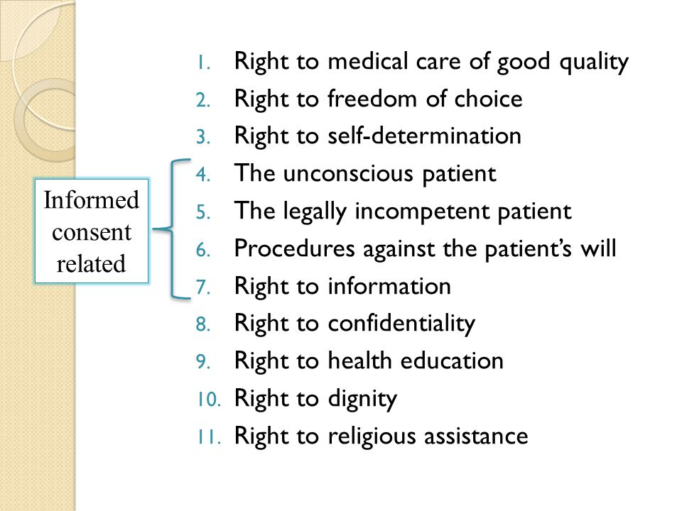 1. Right to medical care of good quality 2. Right to freedom of choice 3. Right to self-determination 4. The unconscious patient 5. The legally incomp