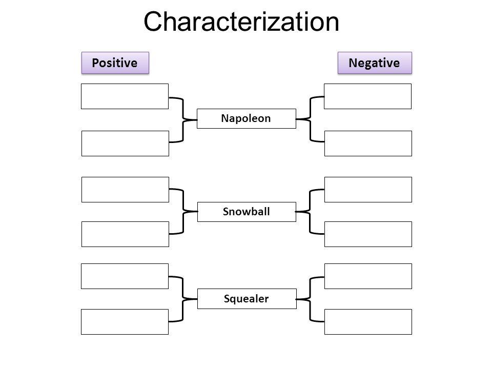 Characterization Napoleon Snowball Squealer Positive Negative