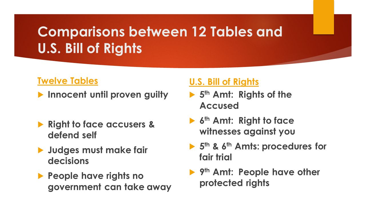 Comparisons between 12 Tables and U.S.