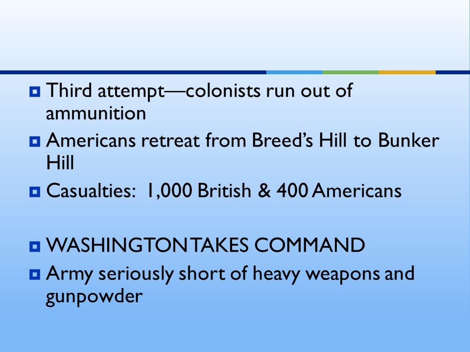  Third attempt—colonists run out of ammunition  Americans retreat from Breed's Hill to Bunker Hill  Casualties: 1,000 British & 400 Americans  WAS