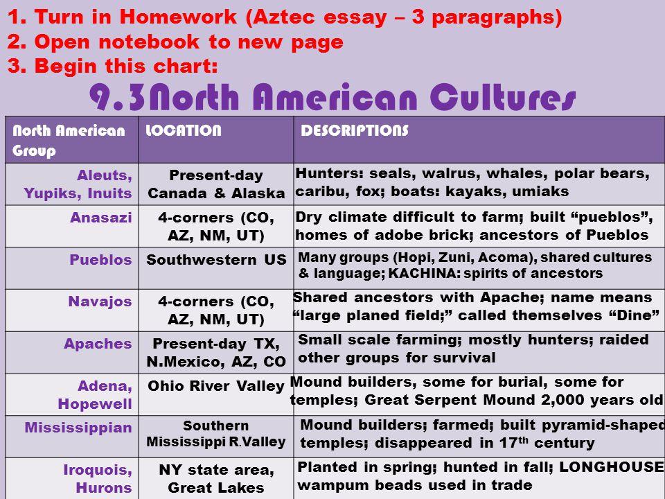 1. Turn in Homework (Aztec essay – 3 paragraphs) 2.