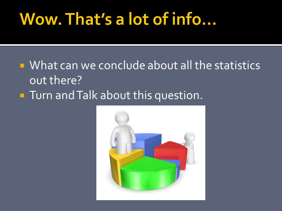  What can we conclude about all the statistics out there?  Turn and Talk about this question.