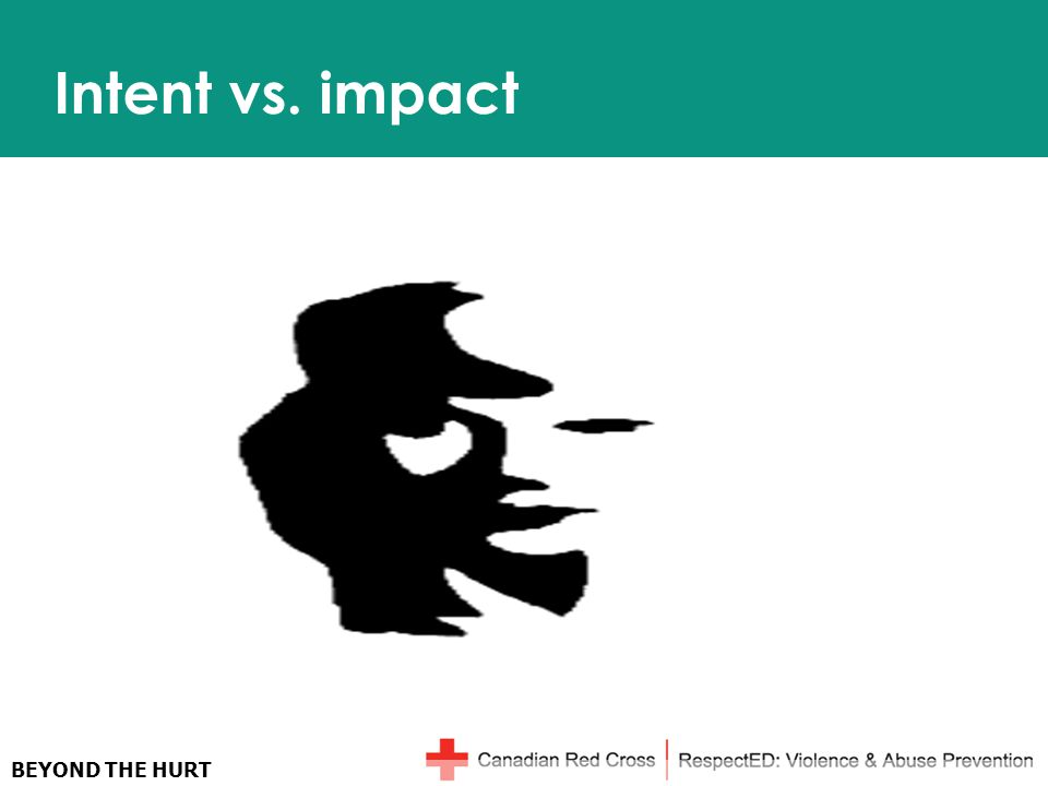 BEYOND THE HURT Intent vs. impact