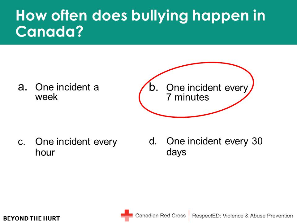 BEYOND THE HURT How often does bullying happen in Canada.