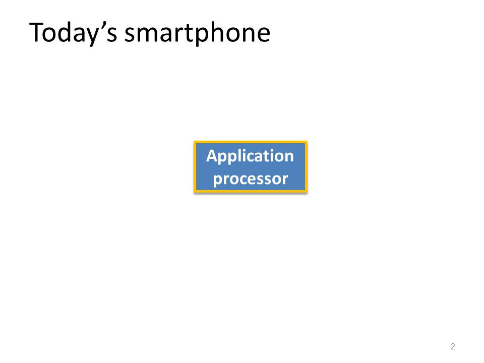 Today's smartphone 2 Application processor
