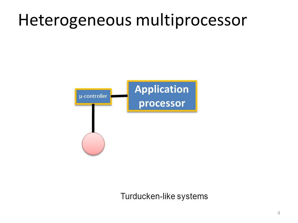 Heterogeneous multiprocessor 4 Application processor µ-controller Turducken-like systems