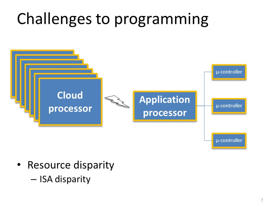 Challenges to programming Resource disparity – ISA disparity 7 Application processor µ-controller Cloud processor